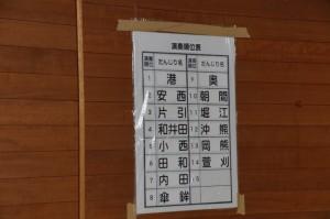 第31回 鴻八幡宮祭りばやし発表会