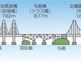 瀬戸大橋の写真03